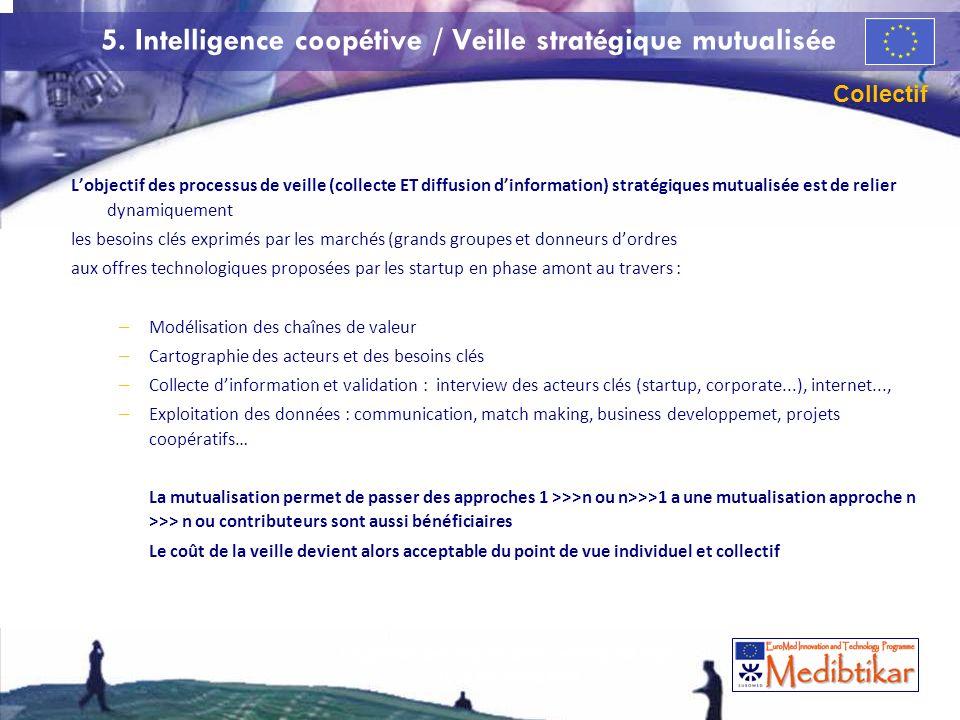 59 5. Intelligence coopétive / Veille stratégique mutualisée Lobjectif des processus de veille (collecte ET diffusion dinformation) stratégiques mutua