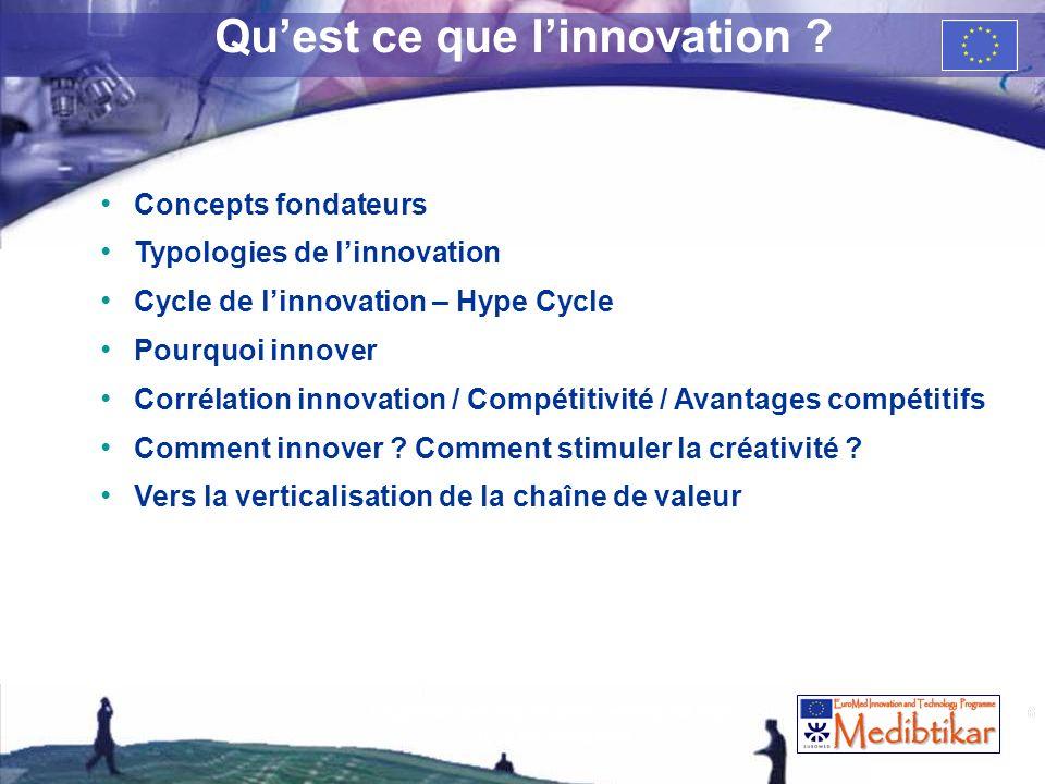 6 Quest ce que linnovation ? Concepts fondateurs Typologies de linnovation Cycle de linnovation – Hype Cycle Pourquoi innover Corrélation innovation /