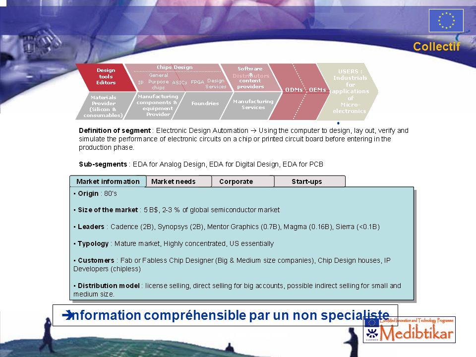 65 Information compréhensible par un non specialiste Collectif 65