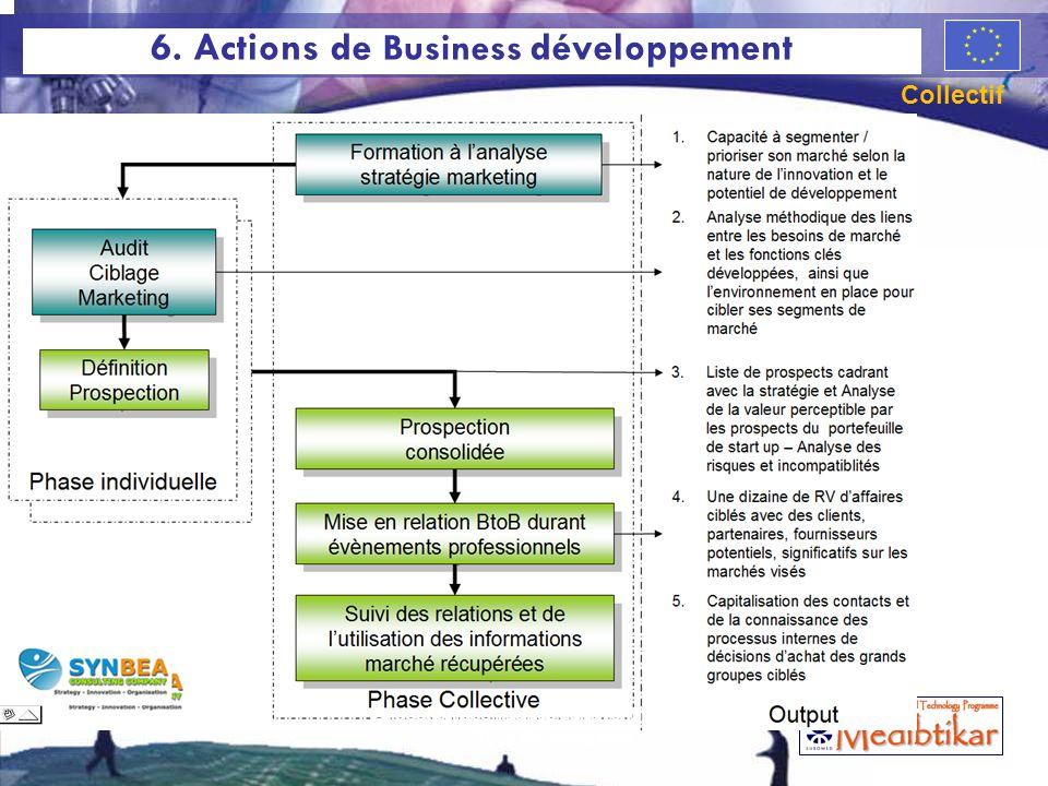 68 6. Actions de Business développement Collectif 68 La gestion des risques dans lentreprise High Tech de croissance