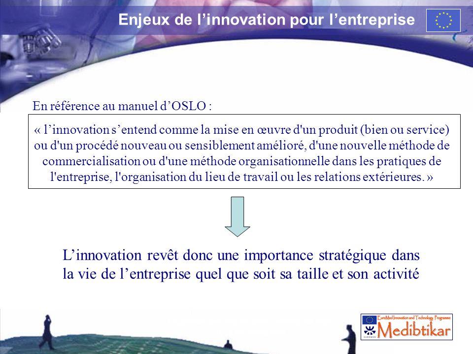 49 1.Gestion des Risques Marché : Stratégie et marketing (de linnovation) Méthodologie : Quels bénéfices .