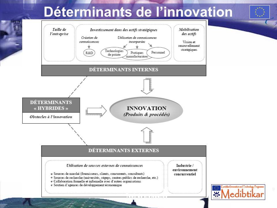 9 Déterminants de linnovation 9 La gestion des risques dans lentreprise High Tech de croissance