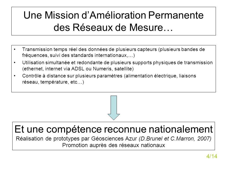 Une Mission dAmélioration Permanente des Réseaux de Mesure… Transmission temps réel des données de plusieurs capteurs (plusieurs bandes de fréquences,