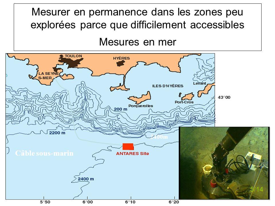 Mesurer en permanence dans les zones peu explorées parce que difficilement accessibles Mesures en mer Câble sous-marin -2400m 5/14