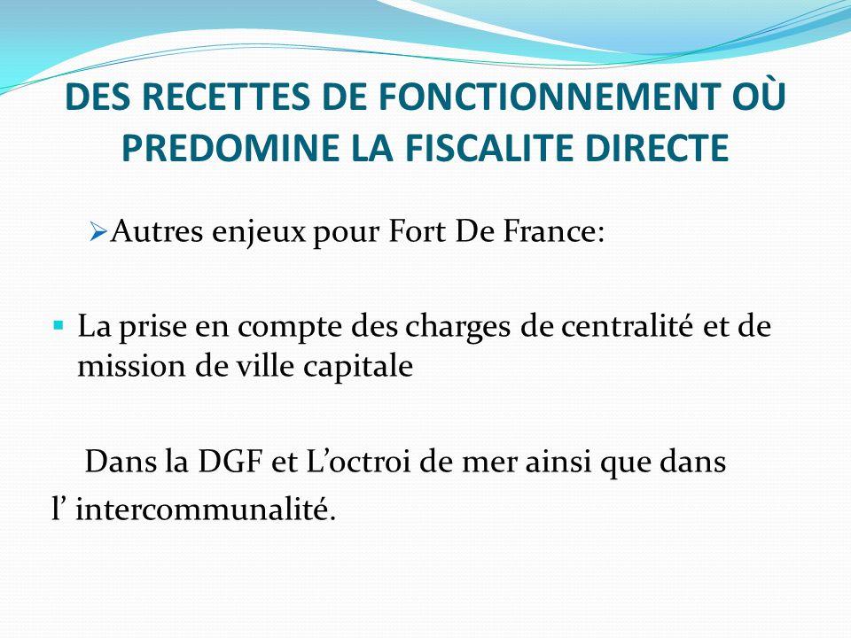 DES RECETTES DE FONCTIONNEMENT OÙ PREDOMINE LA FISCALITE DIRECTE Autres enjeux pour Fort De France: La prise en compte des charges de centralité et d