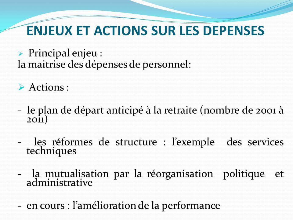 ENJEUX ET ACTIONS SUR LES DEPENSES Principal enjeu : la maitrise des dépenses de personnel: Actions : - le plan de départ anticipé à la retraite (nomb