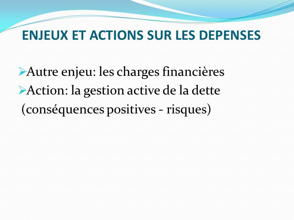 ENJEUX ET ACTIONS SUR LES DEPENSES Autre enjeu: les charges financières Action: la gestion active de la dette (conséquences positives - risques)