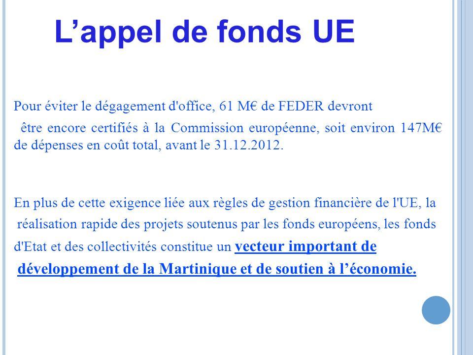 Pour éviter le dégagement d office, 61 M de FEDER devront être encore certifiés à la Commission européenne, soit environ 147M de dépenses en coût total, avant le 31.12.2012.