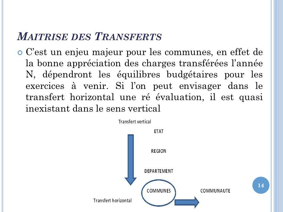 M AITRISE DES T RANSFERTS 14 Cest un enjeu majeur pour les communes, en effet de la bonne appréciation des charges transférées lannée N, dépendront les équilibres budgétaires pour les exercices à venir.
