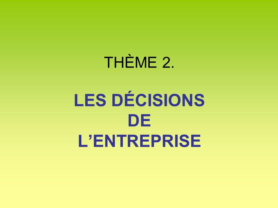 THÈME 2. LES DÉCISIONS DE LENTREPRISE