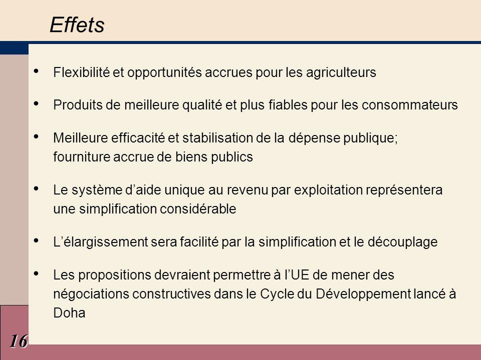 Effets Flexibilité et opportunités accrues pour les agriculteurs Produits de meilleure qualité et plus fiables pour les consommateurs Meilleure effica
