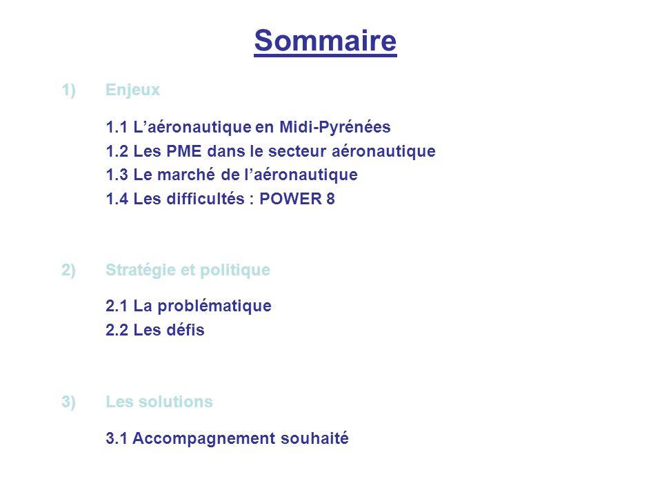 1)Enjeux 1.1 Laéronautique en Midi-Pyrénées 1.2 Les PME dans le secteur aéronautique 1.3 Le marché de laéronautique 1.4 Les difficultés : POWER 8 2)St