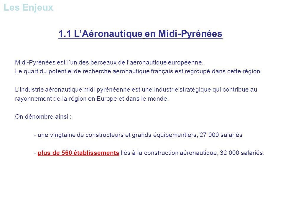 Midi-Pyrénées est lun des berceaux de laéronautique européenne. Le quart du potentiel de recherche aéronautique français est regroupé dans cette régio