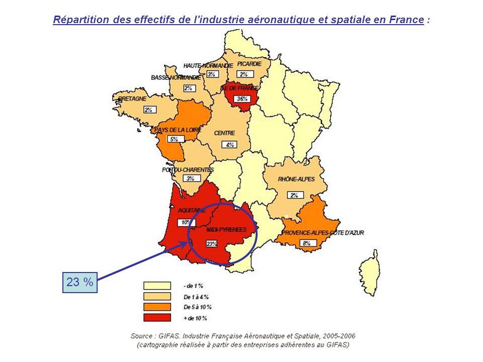 Répartition des effectifs de l'industrie aéronautique et spatiale en France : 23 %
