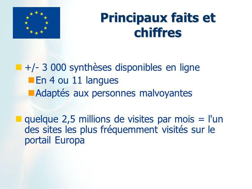 Principaux faits et chiffres +/- 3 000 synthèses disponibles en ligne En 4 ou 11 langues Adaptés aux personnes malvoyantes quelque 2,5 millions de visites par mois = l un des sites les plus fréquemment visités sur le portail Europa