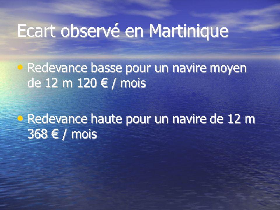 Ecart observé en Martinique Redevance basse pour un navire moyen de 12 m 120 / mois Redevance basse pour un navire moyen de 12 m 120 / mois Redevance haute pour un navire de 12 m 368 / mois Redevance haute pour un navire de 12 m 368 / mois