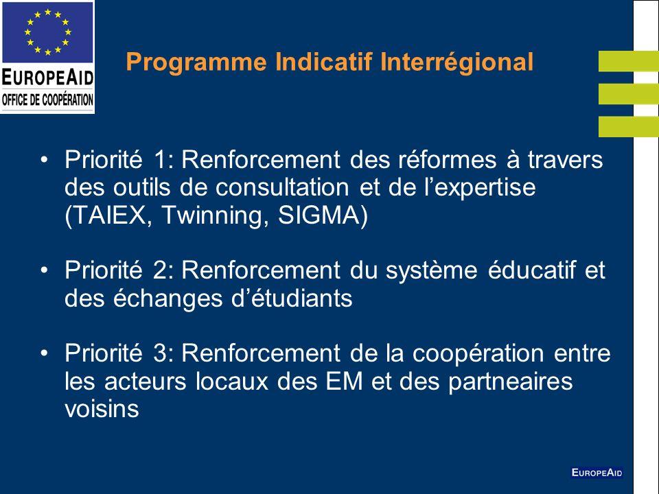 Programme Indicatif Interrégional Priorité 1: Renforcement des réformes à travers des outils de consultation et de lexpertise (TAIEX, Twinning, SIGMA)