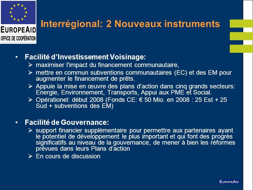 Interrégional: 2 Nouveaux instruments Facilité dInvestissement Voisinage: maximiser l'impact du financement communautaire, mettre en commun subvention