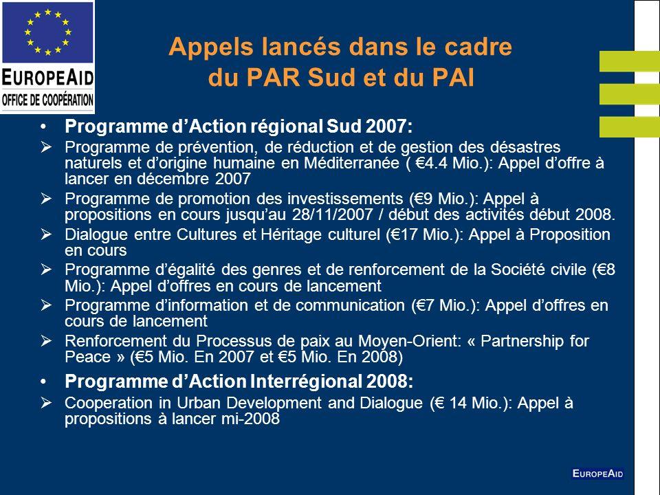 Appels lancés dans le cadre du PAR Sud et du PAI Programme dAction régional Sud 2007: Programme de prévention, de réduction et de gestion des désastre