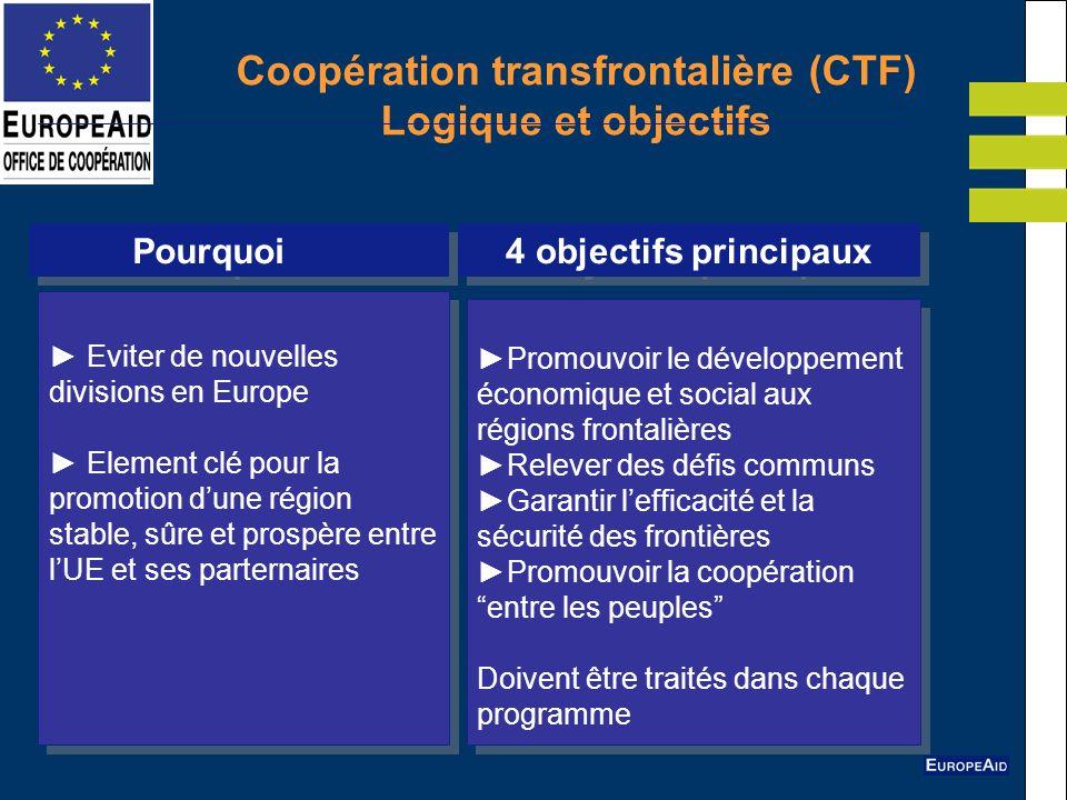 Coopération transfrontalière (CTF) Logique et objectifs Pourquoi 4 objectifs principaux Eviter de nouvelles divisions en Europe Element clé pour la pr