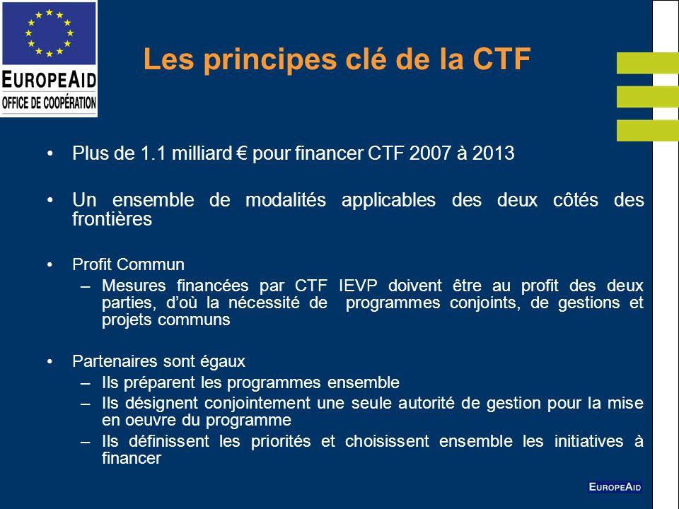Les principes clé de la CTF Plus de 1.1 milliard pour financer CTF 2007 à 2013 Un ensemble de modalités applicables des deux côtés des frontières Prof