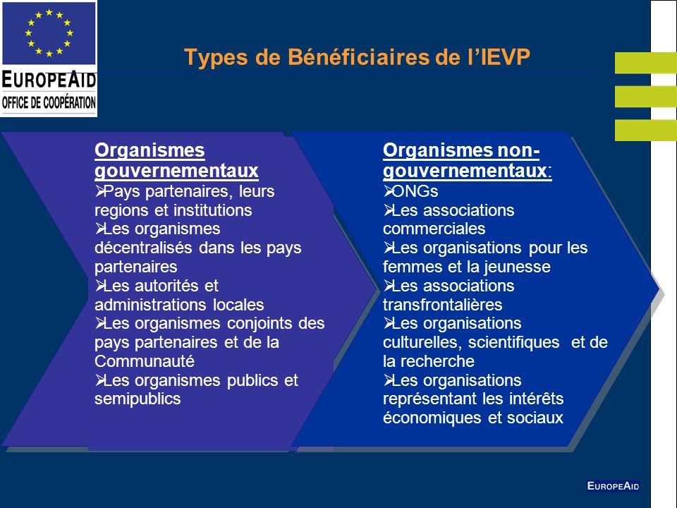 Types de Bénéficiaires de lIEVP Organismes gouvernementaux Pays partenaires, leurs regions et institutions Les organismes décentralisés dans les pays