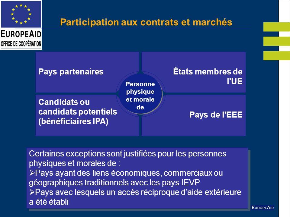 Participation aux contrats et marchés Personne physique et morale de Pays partenaires Candidats ou candidats potentiels (bénéficiaires IPA) États memb