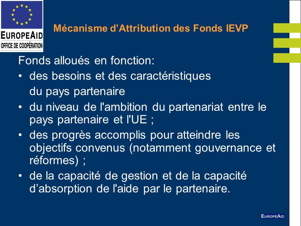 Mécanisme dAttribution des Fonds IEVP Fonds alloués en fonction: des besoins et des caractéristiques du pays partenaire du niveau de l'ambition du par