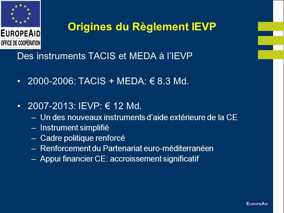 Origines du Règlement IEVP Des instruments TACIS et MEDA à lIEVP 2000-2006: TACIS + MEDA: 8.3 Md. 2007-2013: IEVP: 12 Md. –Un des nouveaux instruments
