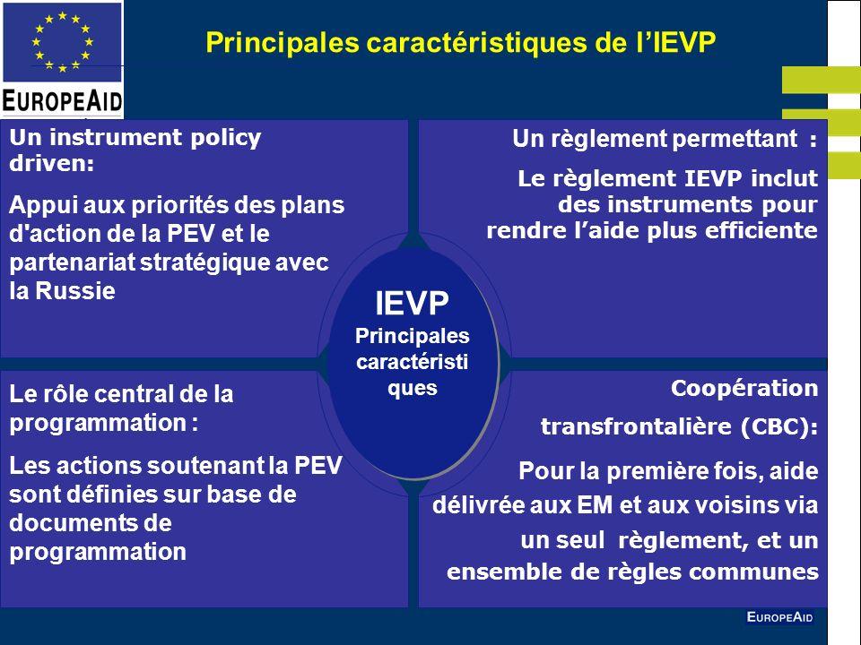 Principales caractéristiques de lIEVP IEVP Principales caractéristi ques Un instrument policy driven: Appui aux priorités des plans d'action de la PEV