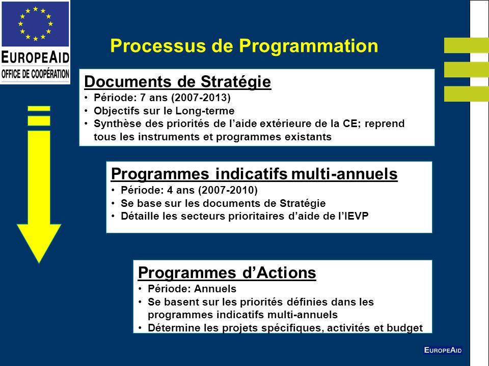 Documents de Stratégie Période: 7 ans (2007-2013) Objectifs sur le Long-terme Synthèse des priorités de laide extérieure de la CE; reprend tous les in
