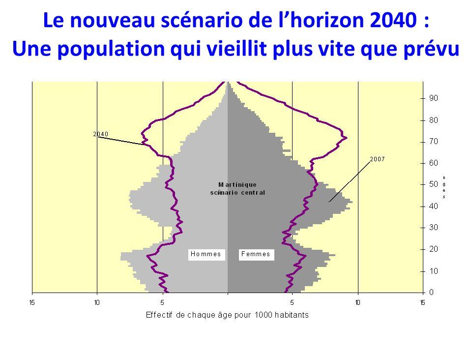 Le nouveau scénario de lhorizon 2040 : Une population qui vieillit plus vite que prévu