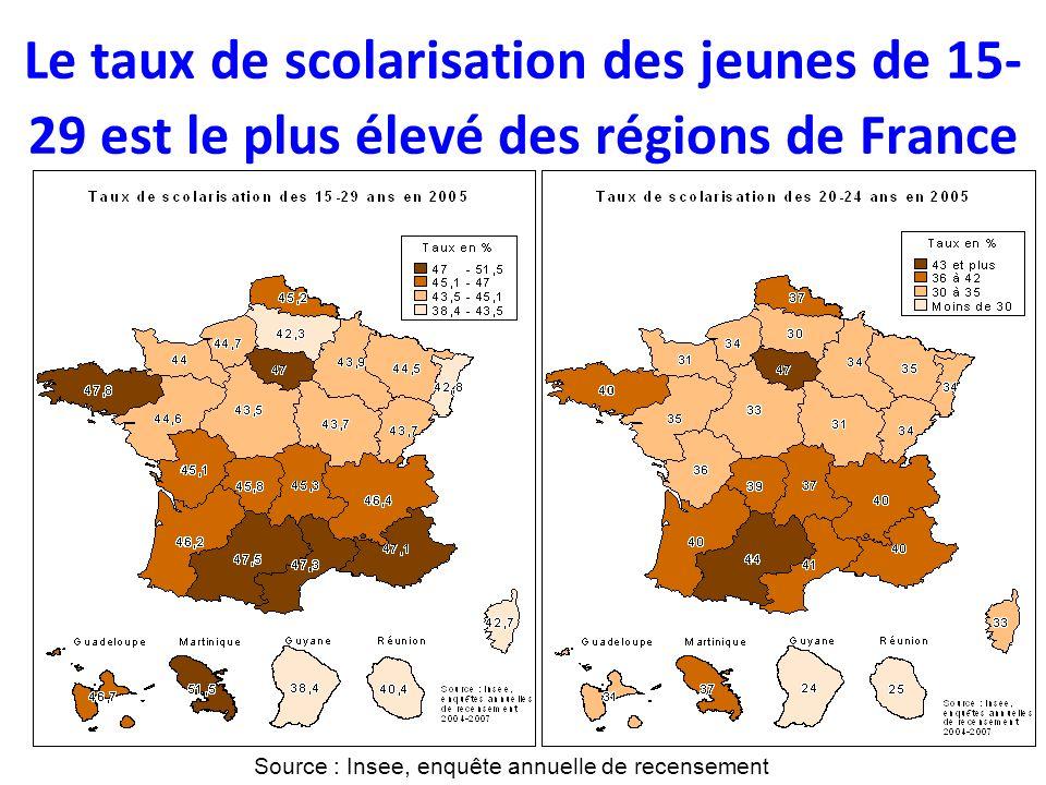 Le taux de scolarisation des jeunes de 15- 29 est le plus élevé des régions de France Source : Insee, enquête annuelle de recensement