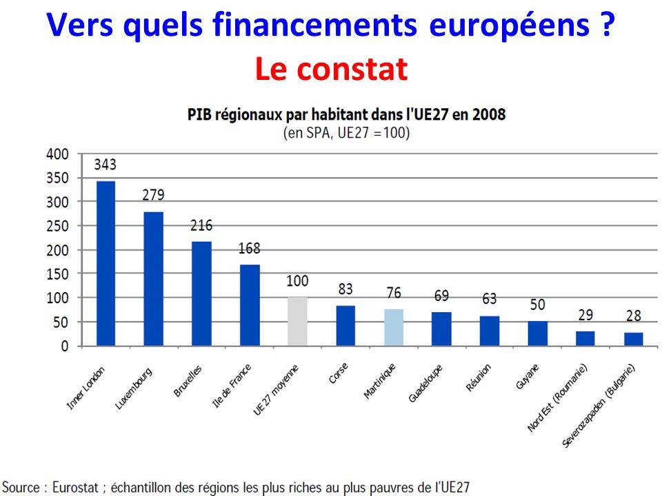 Vers quels financements européens Le constat