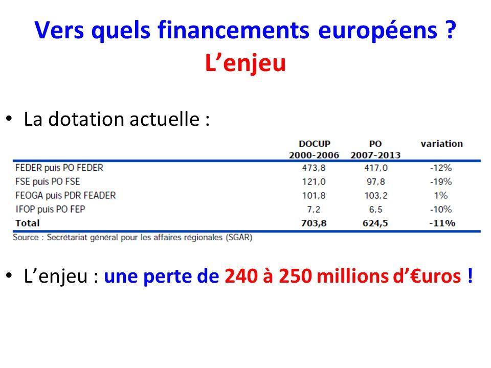 Vers quels financements européens .