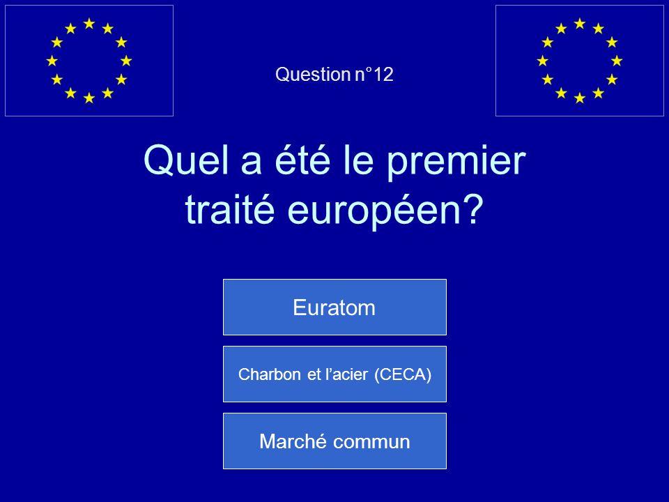 Mauvaise réponse… Cest le conseil de lEurope qui nappartient pas à lUE Question suivante