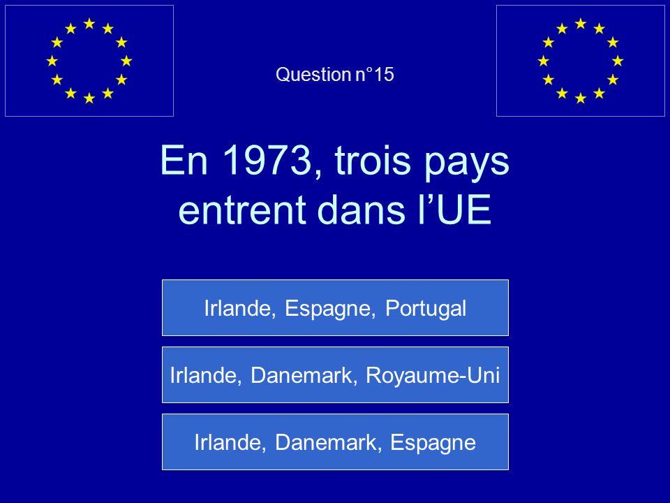 Mauvaise réponse… Le Traité CECA ( Communauté européenne du charbon et de lacier ) a été signé en 1951 Question suivante