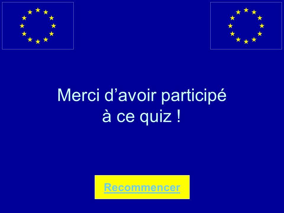 Mauvaise réponse… Cest à Luxembourg que se trouve le siège de la Cour de Justice européenne Fin