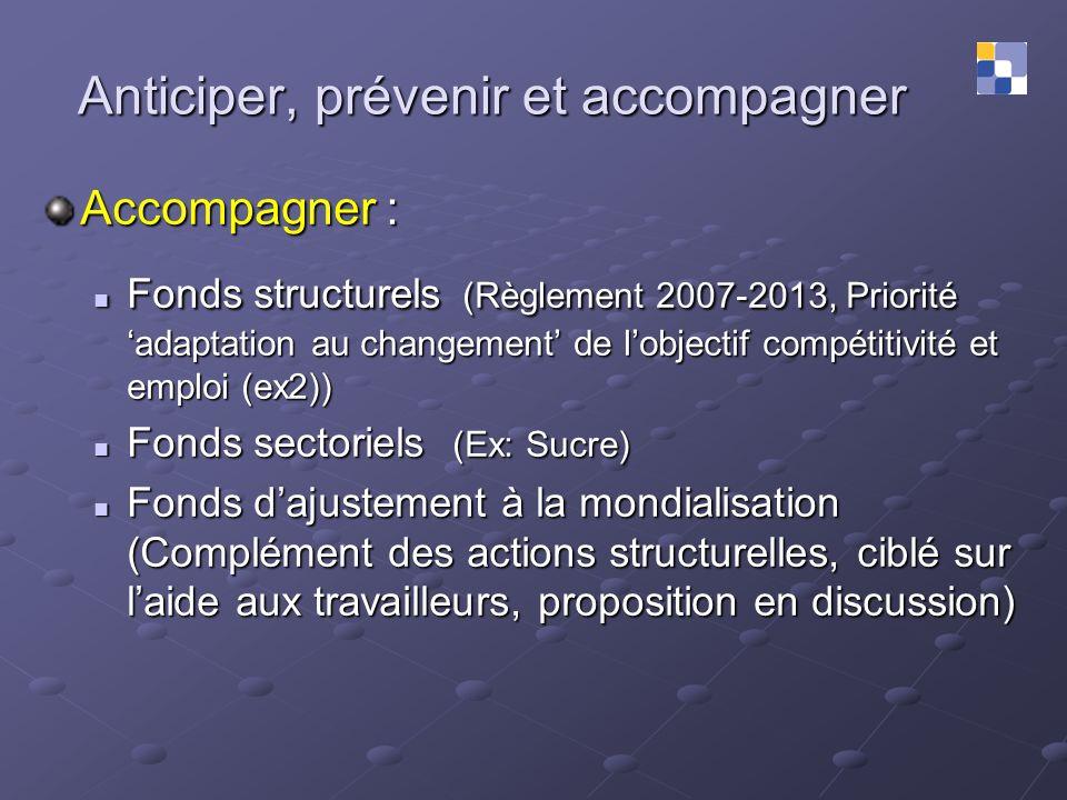 Anticiper, prévenir et accompagner Accompagner : Fonds structurels (Règlement 2007-2013, Priorité adaptation au changement de lobjectif compétitivité