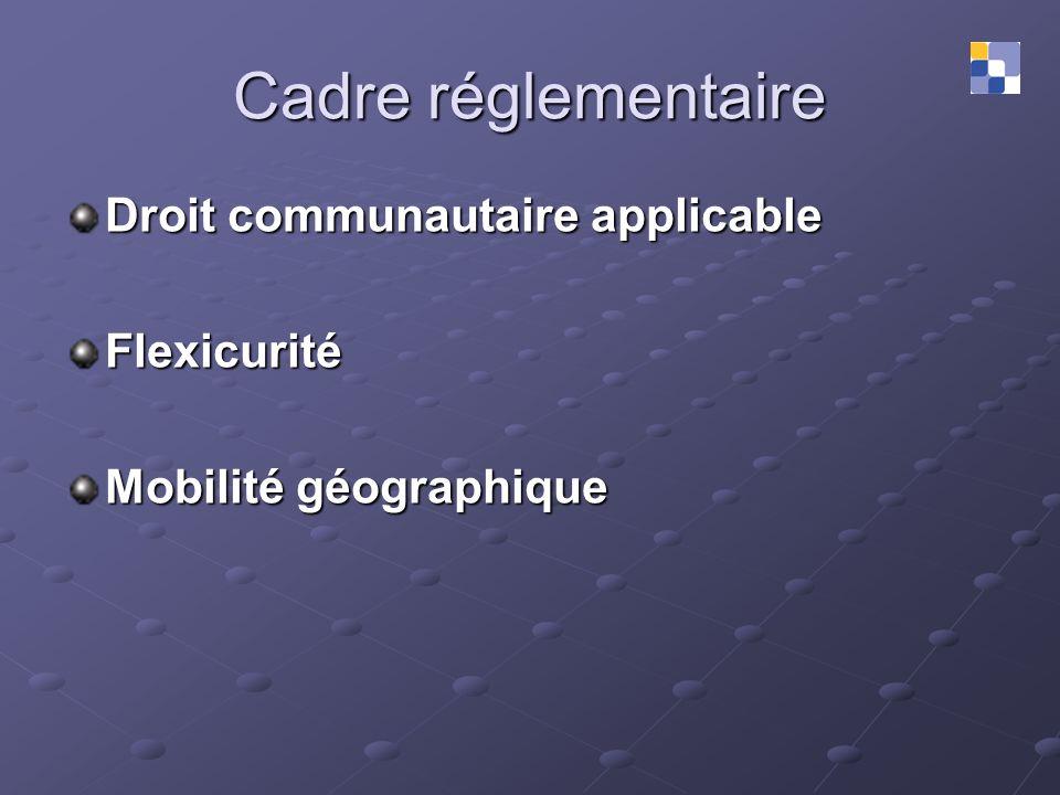 Cadre réglementaire Droit communautaire applicable Flexicurité Mobilité géographique