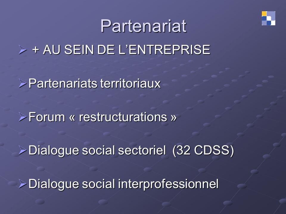 Partenariat + AU SEIN DE LENTREPRISE + AU SEIN DE LENTREPRISE Partenariats territoriaux Partenariats territoriaux Forum « restructurations » Forum « r