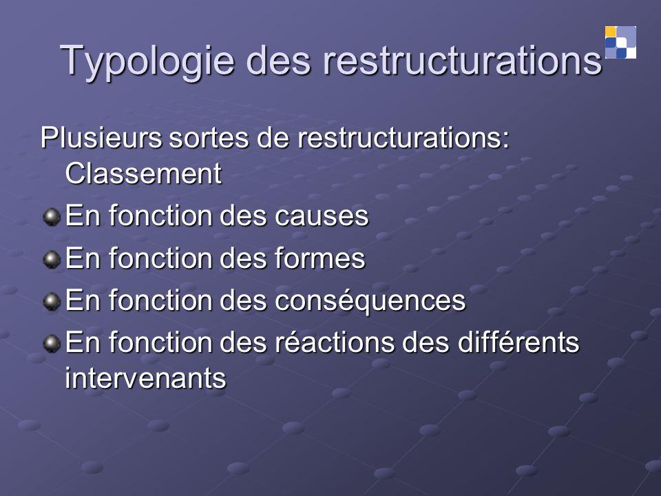 Typologie des restructurations Plusieurs sortes de restructurations: Classement En fonction des causes En fonction des formes En fonction des conséque