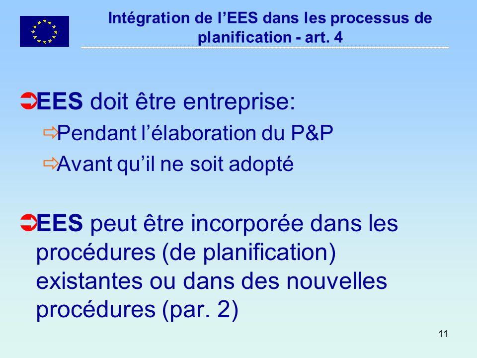 11 Intégration de lEES dans les processus de planification - art. 4 EES doit être entreprise: Pendant lélaboration du P&P Avant quil ne soit adopté EE