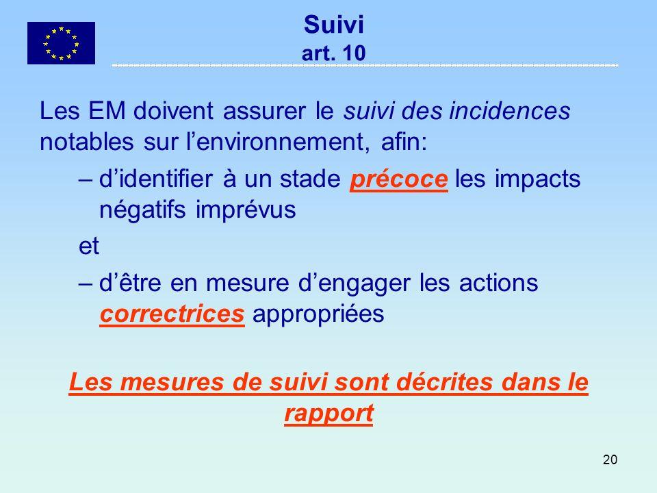20 Suivi art. 10 Les EM doivent assurer le suivi des incidences notables sur lenvironnement, afin: –didentifier à un stade précoce les impacts négatif