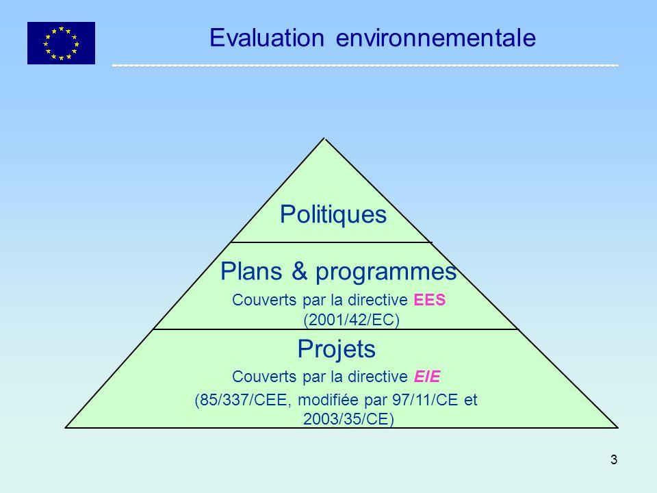 3 Evaluation environnementale Politiques Plans & programmes Couverts par la directive EES (2001/42/EC) Projets Couverts par la directive EIE (85/337/C