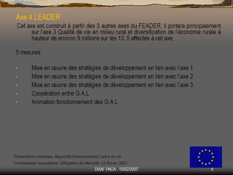 DRAF PACA - 15/02/20079 Axe 4 LEADER Sur la programmation 2000-2006 Présentation nouveaux dispositifs Environnement Cadre de vie Communauté européenne Délégation de Marseille 15 février 2007 5 RégionalNational Nbr de GALs1O133 Nbr de candidatures11227 Zone éligible couverteLa quasi intégralité de la zone massif (ex objectif 5b) 50% GALs interrégionaux2 ( Préalpes Provençales et Ecrins)8 Millions alloués volet 115 + 2,2 dotations complémentaires225 + dotations complémentaires Un effet levier pour 1 de FEOGA programmé 2,38 de dépenses totales