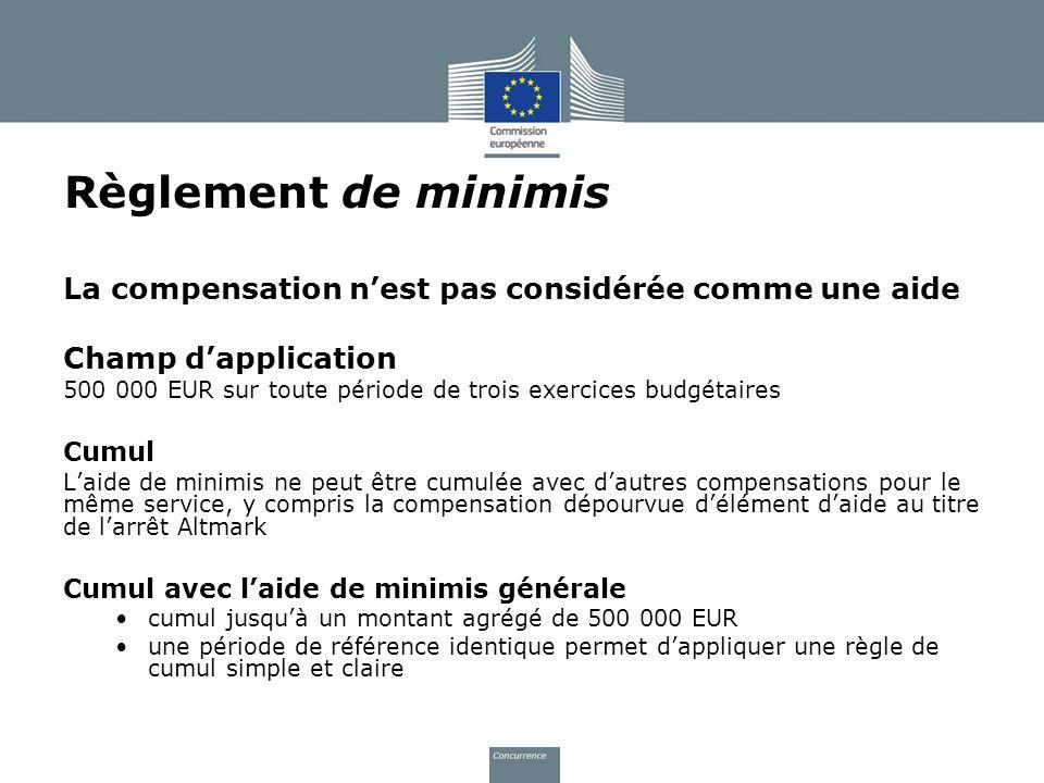 Règlement de minimis La compensation nest pas considérée comme une aide Champ dapplication 500 000 EUR sur toute période de trois exercices budgétaire
