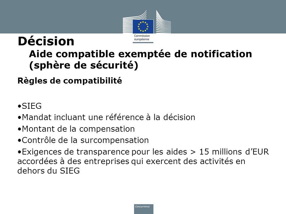 Décision Aide compatible exemptée de notification (sphère de sécurité) Règles de compatibilité SIEG Mandat incluant une référence à la décision Montan