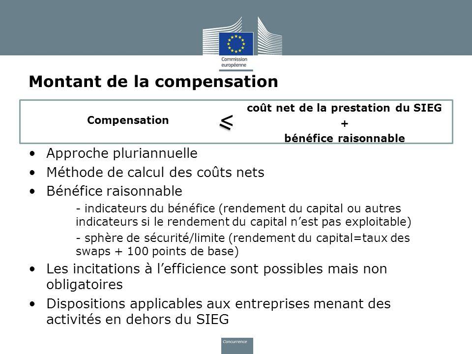 Montant de la compensation Compensation Approche pluriannuelle Méthode de calcul des coûts nets Bénéfice raisonnable - indicateurs du bénéfice (rendem
