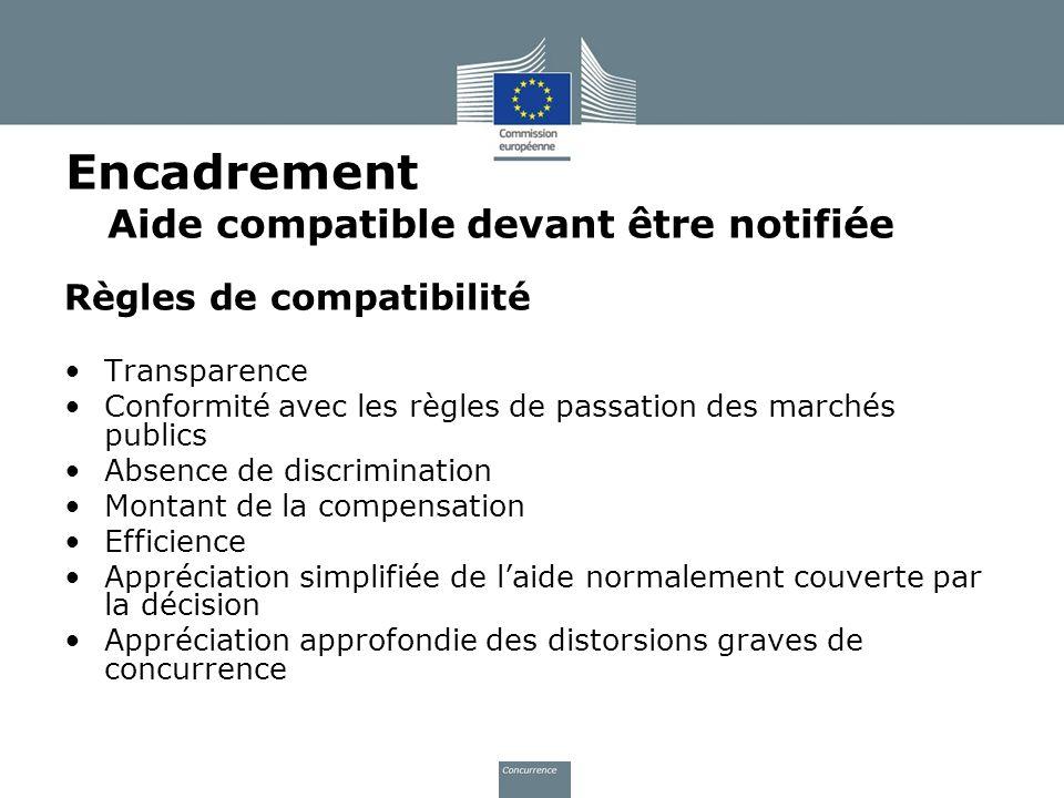 Encadrement Aide compatible devant être notifiée Règles de compatibilité Transparence Conformité avec les règles de passation des marchés publics Abse